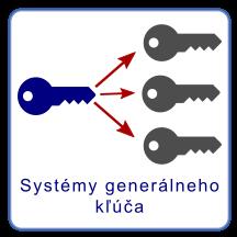 Systémy generálneho kľúča